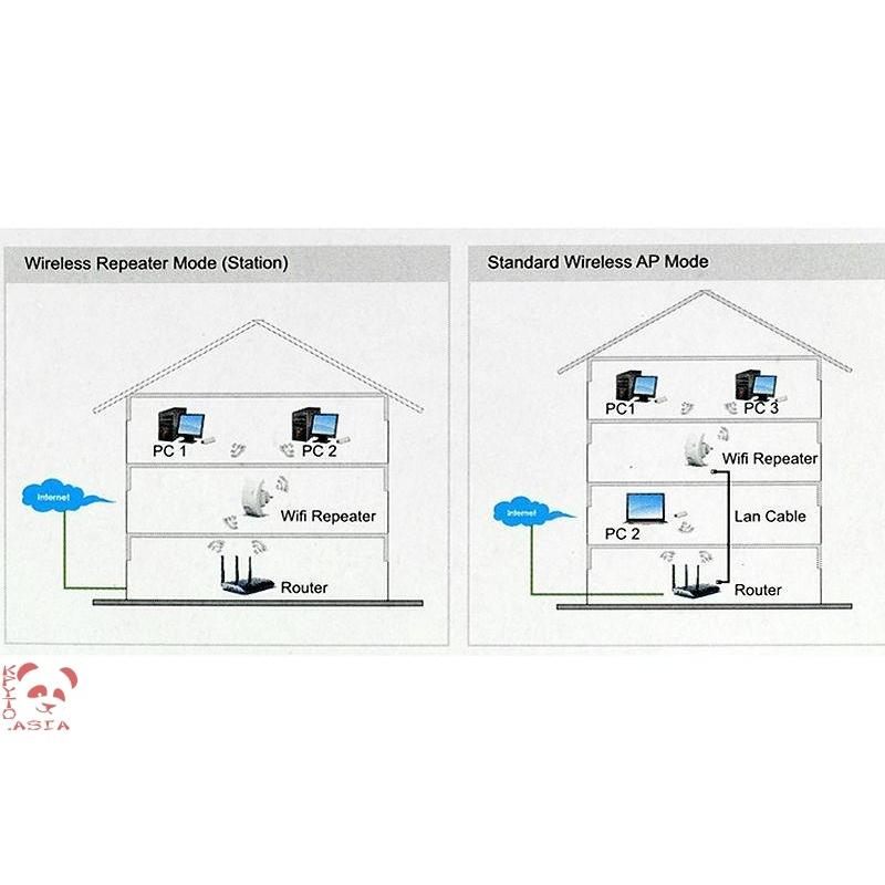 Как сделать повторитель wi-fi - 3dfuse.ru